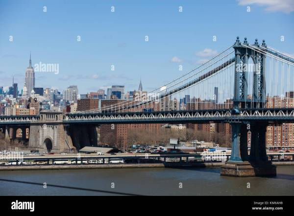 Bridge in New York City Empire State Building Views