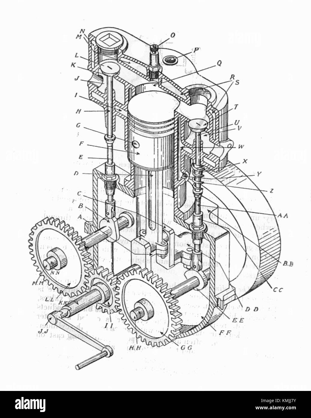 hight resolution of t head single cylinder otto engine army service corps training mechanical transport
