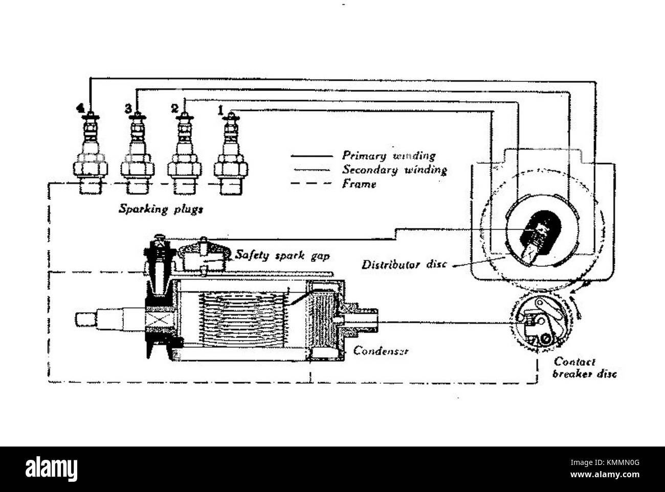 hight resolution of bosch magneto circuit army service corps training mechanical stock army service diagram