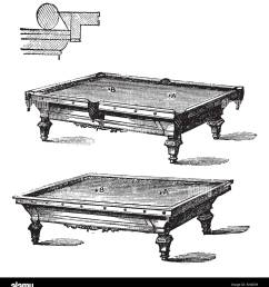 billiard table and carom billiards tables vintage engraved illustration of billiard table and carom [ 1217 x 1390 Pixel ]