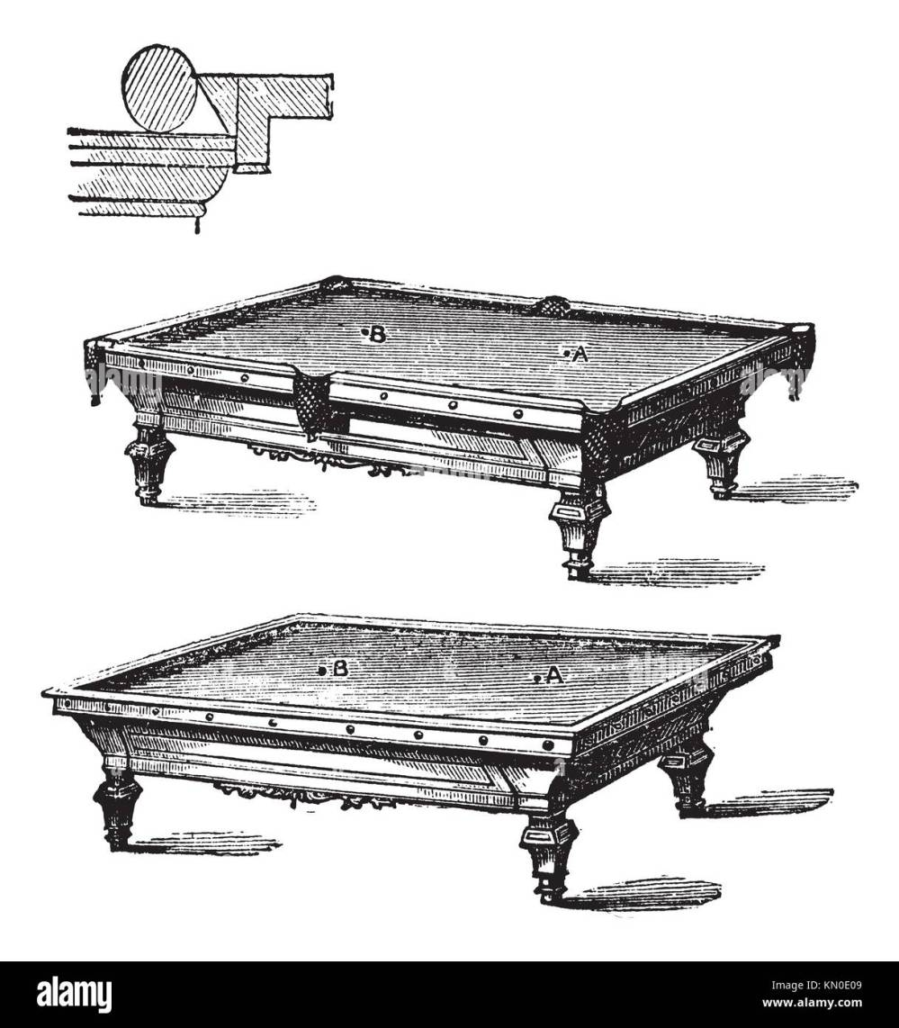 medium resolution of billiard table and carom billiards tables vintage engraved illustration of billiard table and carom