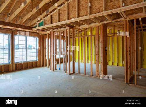 small resolution of framed building or residential home with basic electrical wiring and hvac complete