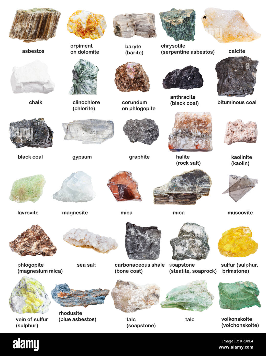 Various Mineral Stones Minerals With Names Stock Photo