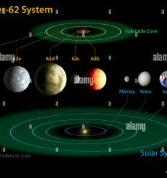 diagram of the planets stock photos diagram of the planets stock diagram of planets in july sky 2018 diagram for planets [ 1300 x 1007 Pixel ]