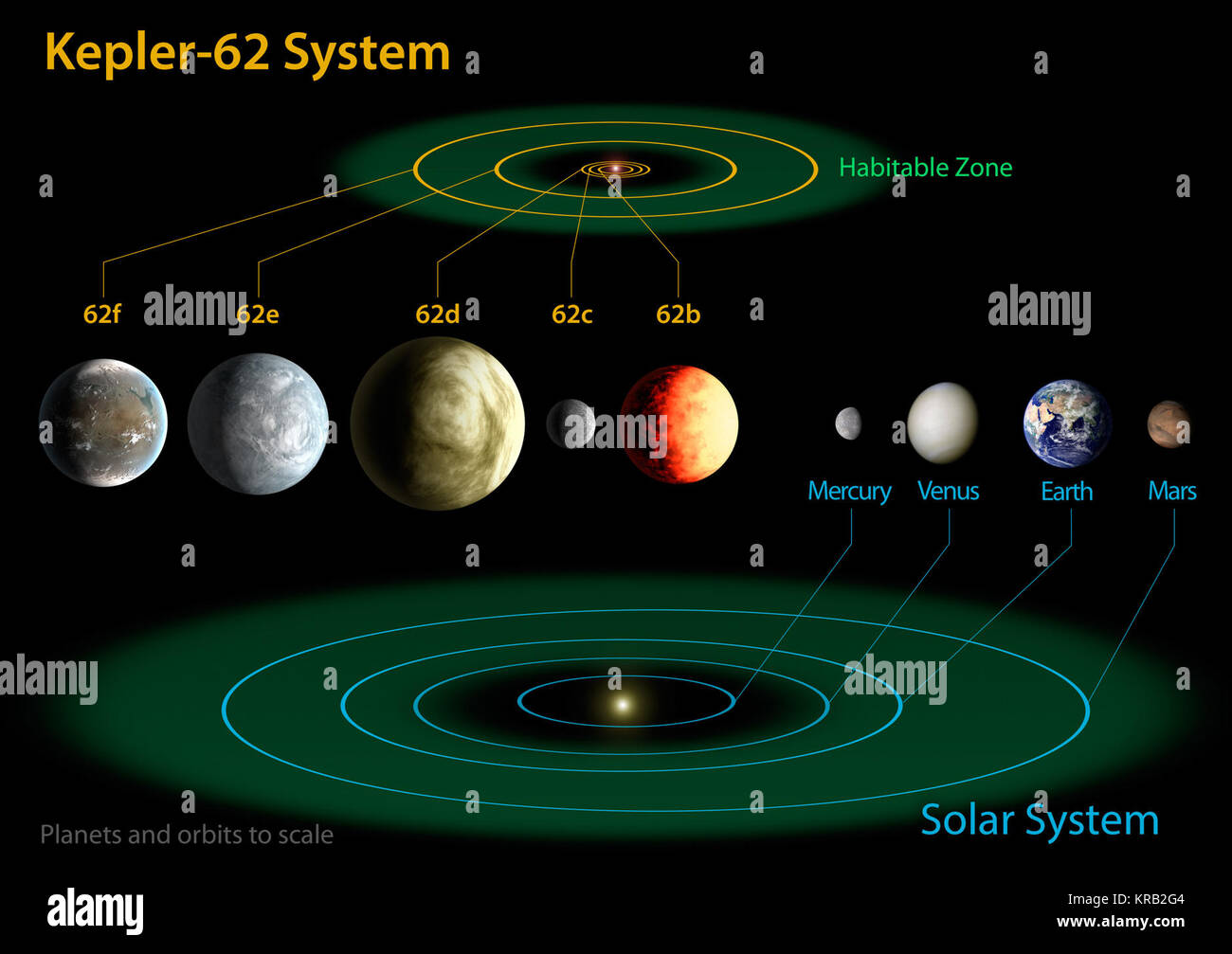 hight resolution of diagram of the planets stock photos diagram of the planets stock diagram of planets in july sky 2018 diagram for planets