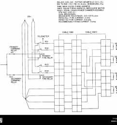 schematic diagram of nitrogen pressure shutoff system [ 1300 x 1103 Pixel ]
