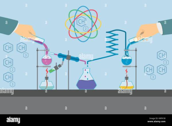 Chemistry Laboratory Infographic Flat Elements Vector