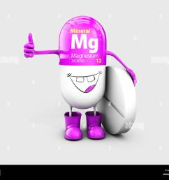 mineral mg magnesium shining pill cartoon capsule icon 3d illustration stock image [ 1300 x 1065 Pixel ]