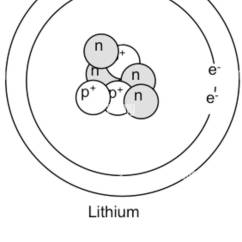 Bohr Diagram For Lithium Mallory Ignition Wiring Unilite Model Stock Photos Images Alamy Of Image