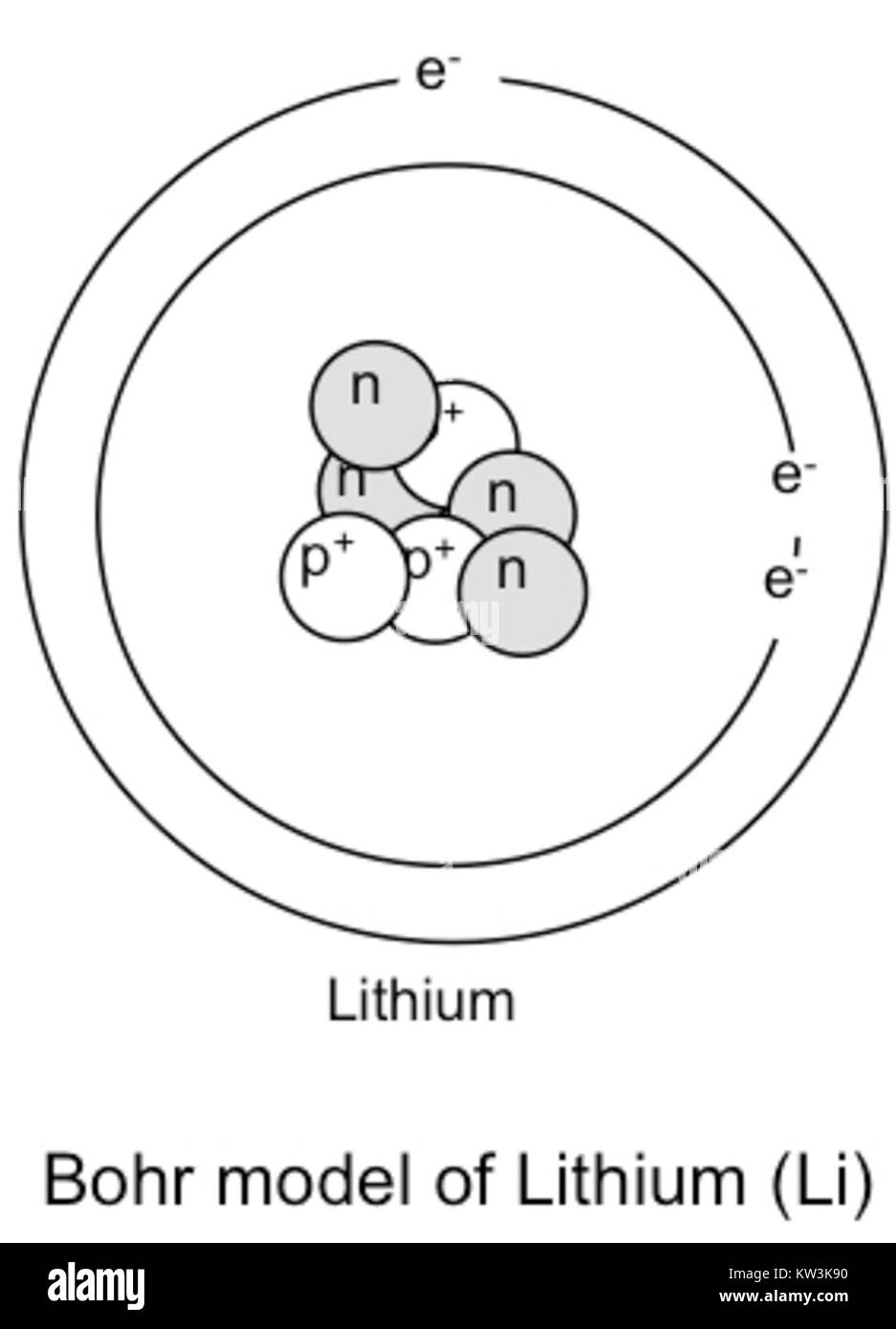 hight resolution of bohr model of lithium stock image