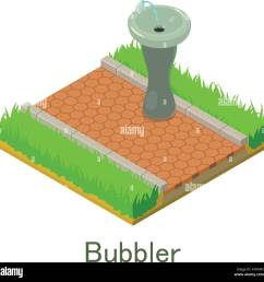 search results for garden bubbler stock vector images [ 1300 x 1283 Pixel ]