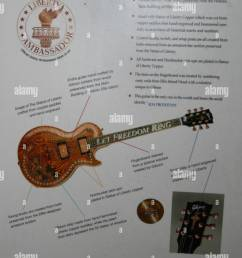 the spirit of america gibson les paul guitar displayed in a diagram gibson les paul 50 s wiring diagram gibson les paul diagram [ 1130 x 1390 Pixel ]