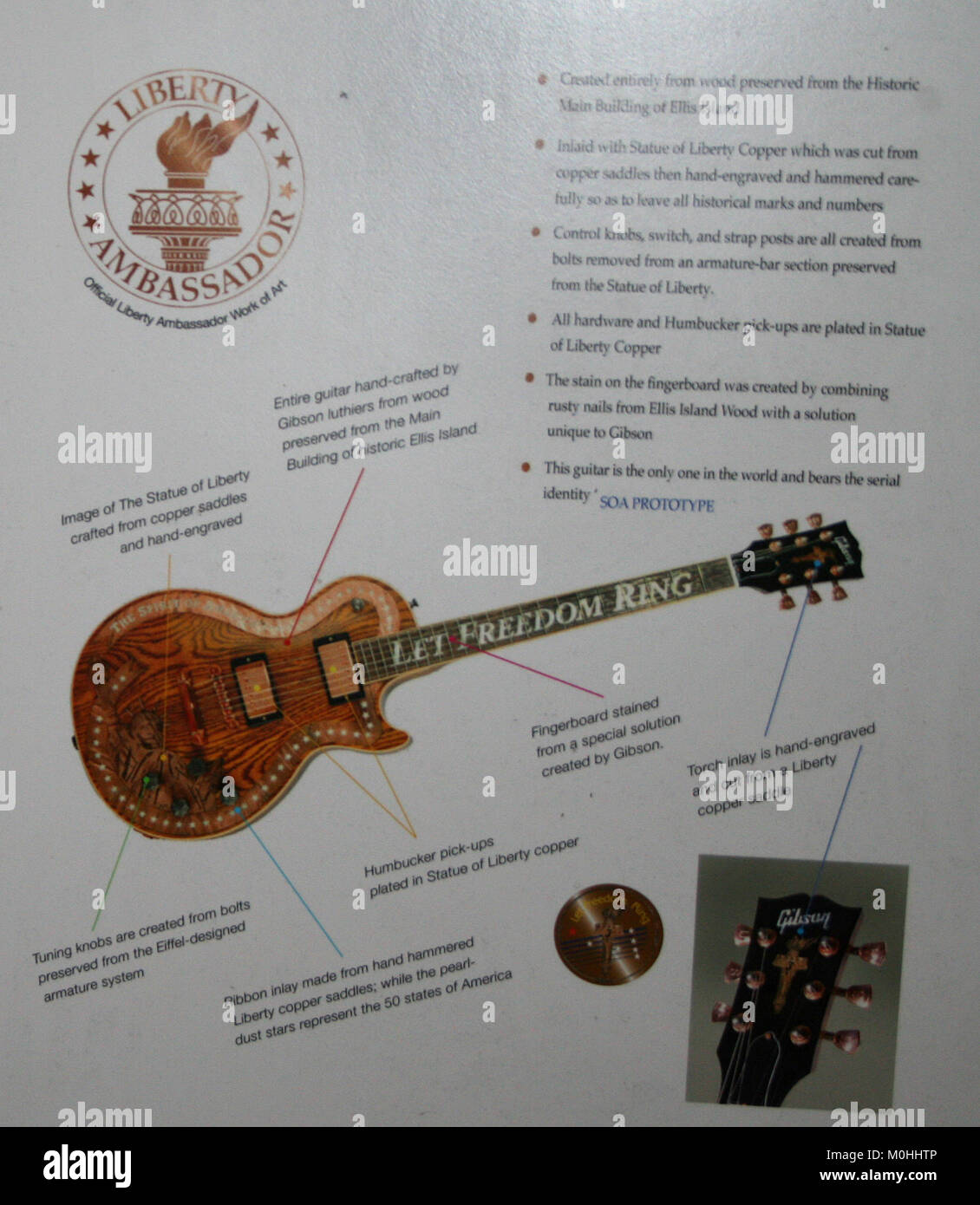hight resolution of the spirit of america gibson les paul guitar displayed in a diagram gibson les paul 50 s wiring diagram gibson les paul diagram