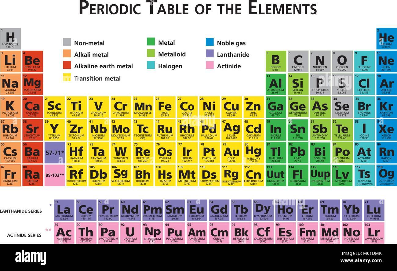 Titanium Element Symbol 3d