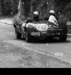 gola del furlo italy may 19 ferrari 750 monza spider scaglietti 1954 on an old racing car in rally mille miglia 2017 the famous italian historical [ 1300 x 953 Pixel ]