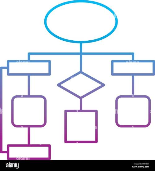 small resolution of diagram flow chart connection empty