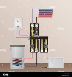 electrical boiler in the heating system vector illustration the hvac equipment hydraulic strapping underfloor heating radiator and water heating  [ 1300 x 1389 Pixel ]