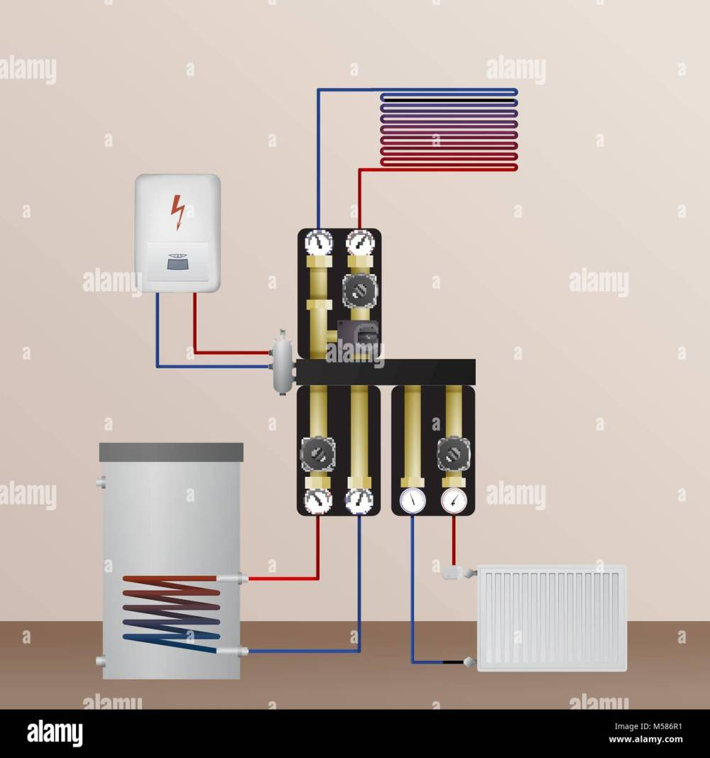 medium resolution of electrical boiler in the heating system vector illustration the hvac equipment hydraulic strapping underfloor heating radiator and water heating
