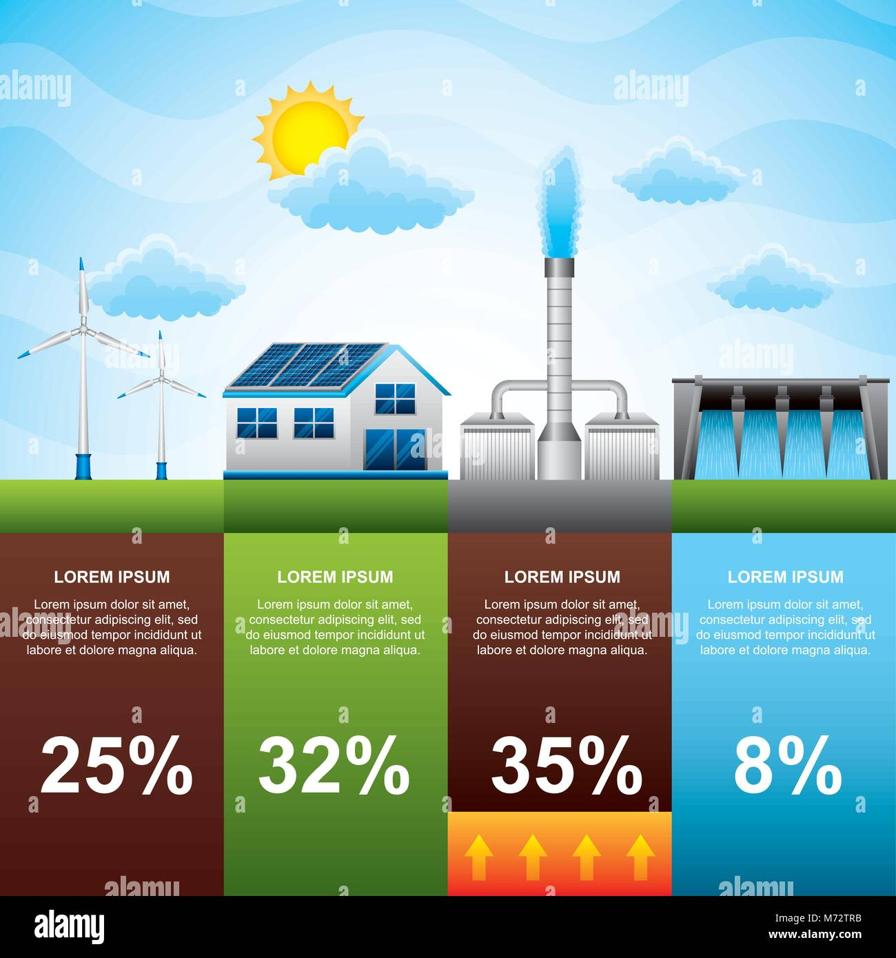 Infographic Alternative Power Sources Energy Modern