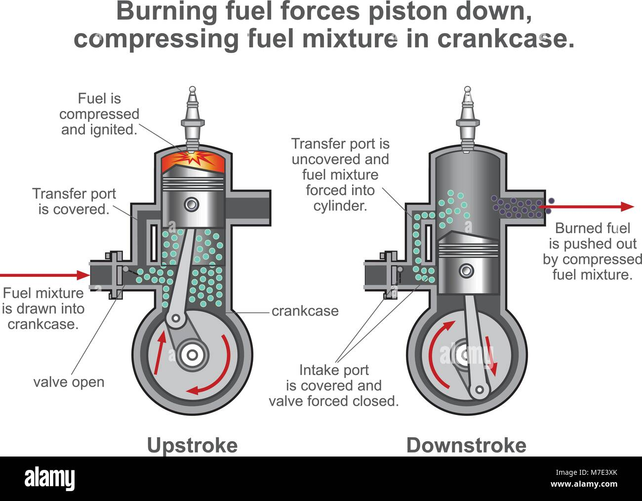 hight resolution of internal combustion engine is a heat engine where the combustion of a fuel occurs with an