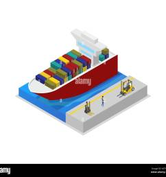 container ship in port isometric 3d icon [ 1300 x 1213 Pixel ]