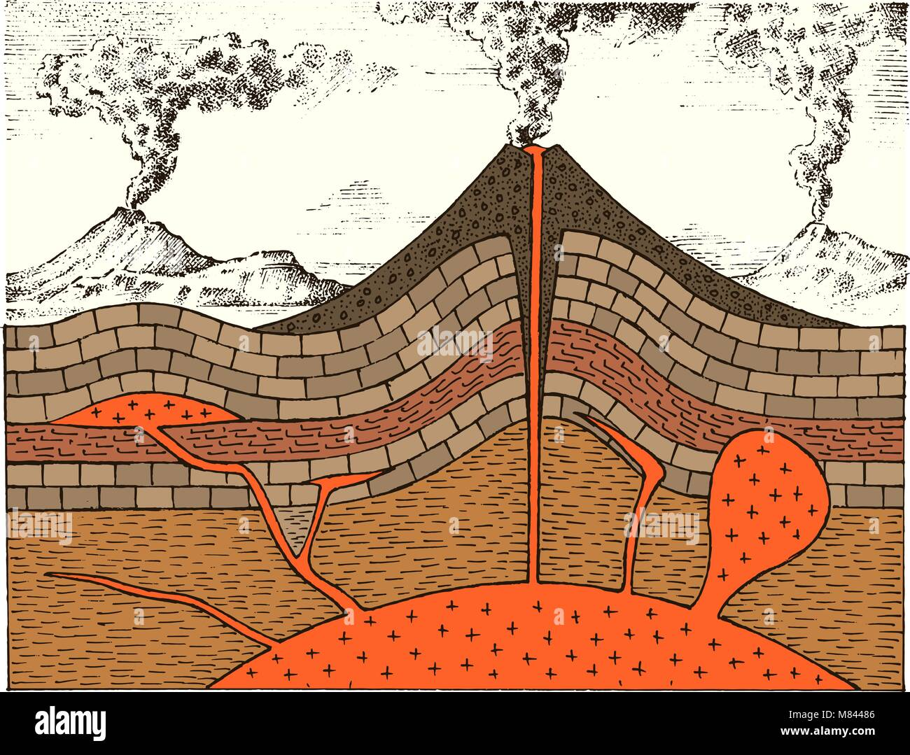 Cross Section Of A Volcano Engraved Mountains Hand Drawn