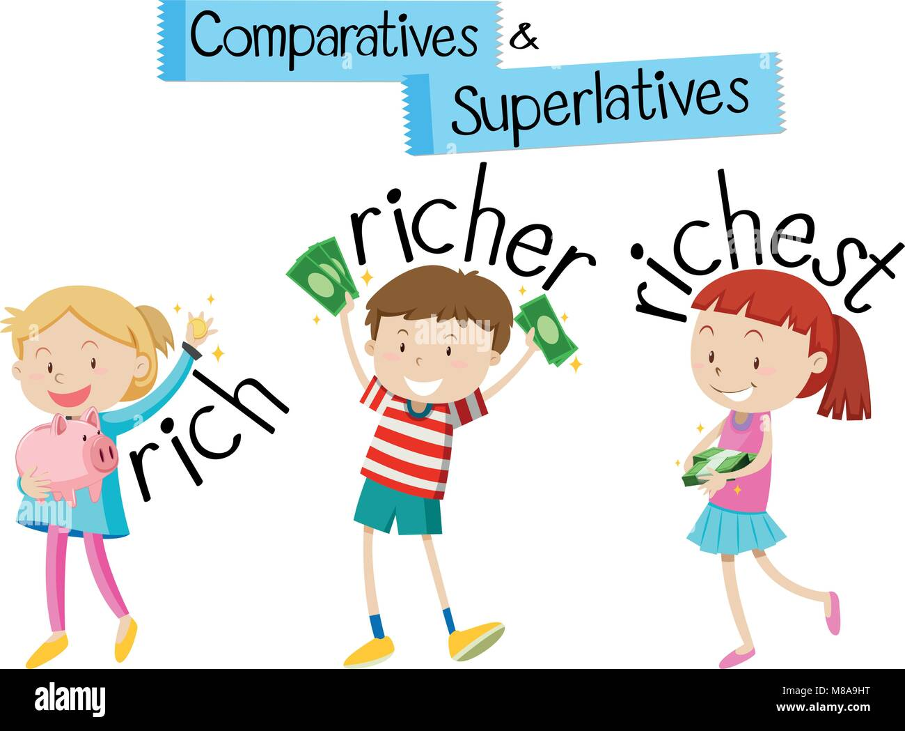 English Grammar For Comparatives And Superlatives With