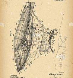 1907 patent flying machine air ship history invention [ 881 x 1390 Pixel ]