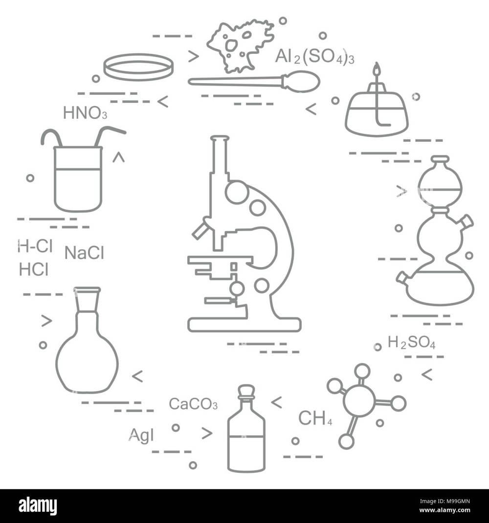 medium resolution of chemistry scientific education elements microscope petri dish dropper flasks camera