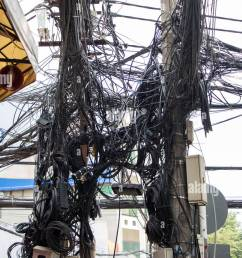 many electrical cable and telephone line on electricity post saigon vietnam messy wires attached to the electric mast  [ 866 x 1390 Pixel ]