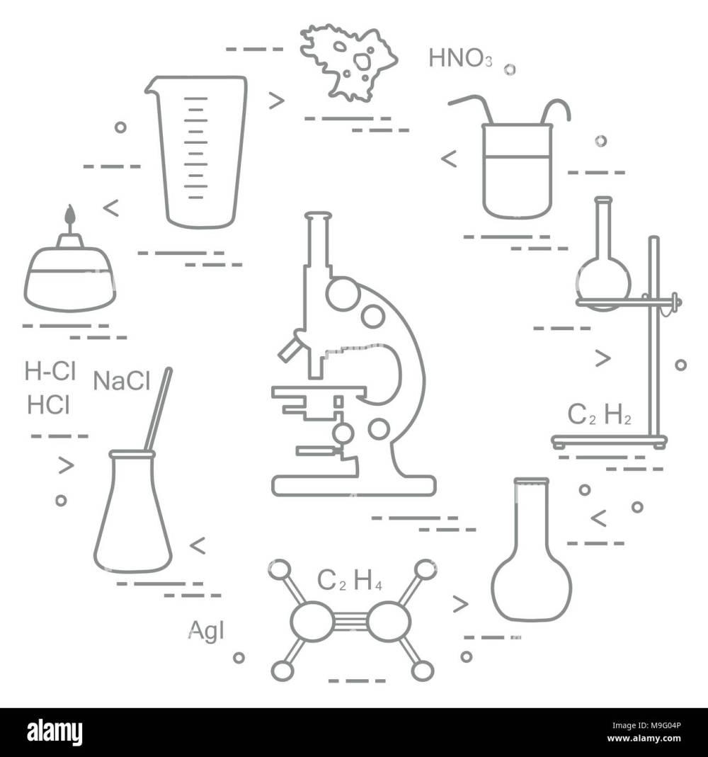 medium resolution of chemistry scientific education elements microscope flasks tripod formulas beaker