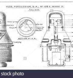 diagrams depicting british no 106e mark iv instantaneous percussion artillery fuze stock image [ 1300 x 845 Pixel ]