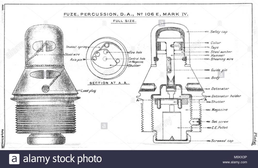 medium resolution of diagrams depicting british no 106e mark iv instantaneous percussion artillery fuze stock image