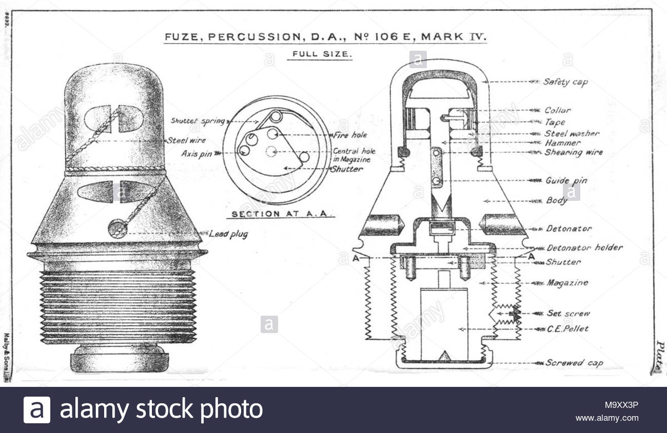 hight resolution of diagrams depicting british no 106e mark iv instantaneous percussion artillery fuze stock image