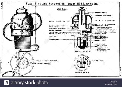 small resolution of diagrams depicting british no 55 mark iii time and percussion artillery fuze stock