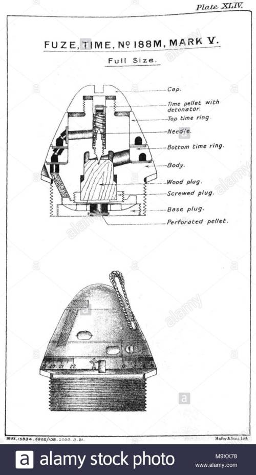 small resolution of diagrams depicting british no 188m mark v artillery time fuze stock image
