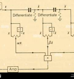 electronic apparatus for biological research figure 33 41 a variable mechanical load block diagram  [ 1300 x 1089 Pixel ]