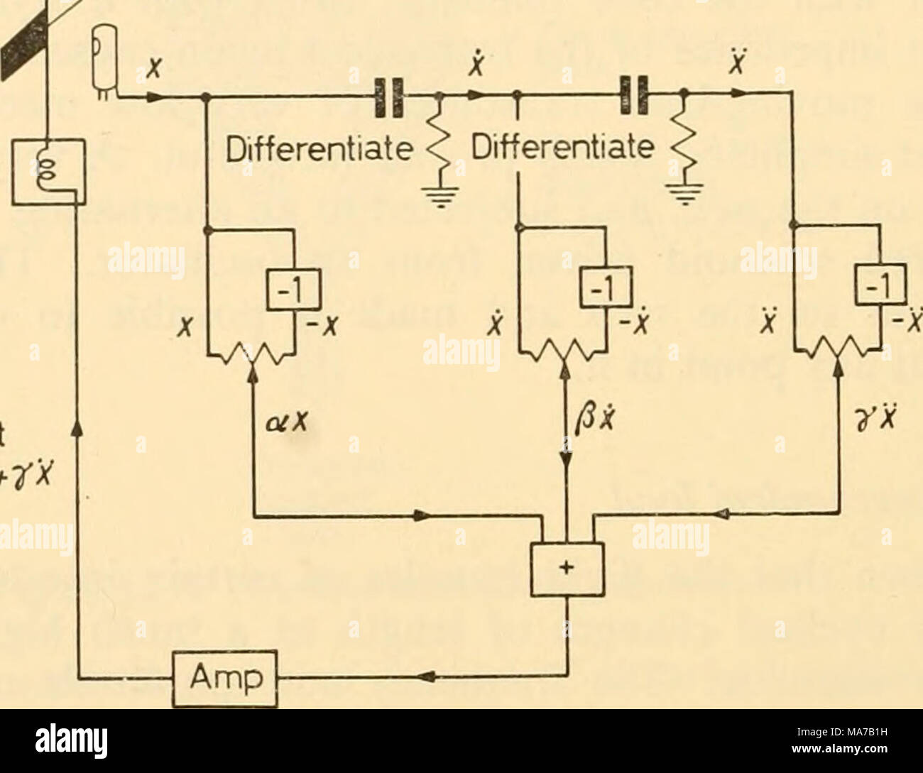 hight resolution of electronic apparatus for biological research figure 33 41 a variable mechanical load block diagram