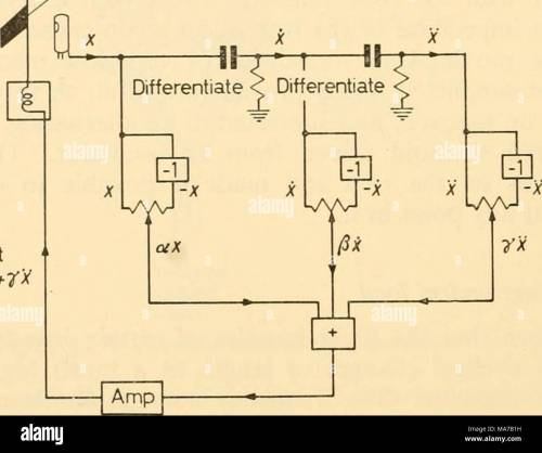 small resolution of electronic apparatus for biological research figure 33 41 a variable mechanical load block diagram