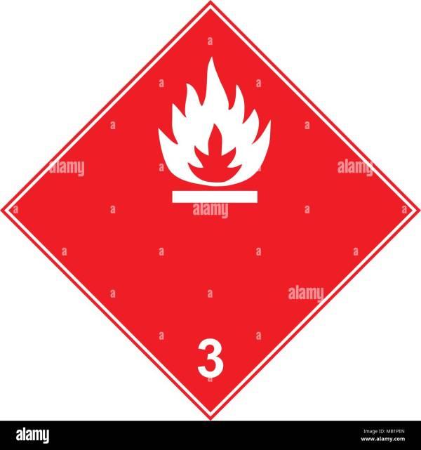 Flammable Liquid Class 3 Sign Stock Vector Art