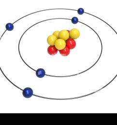 bohr model of carbon atom with proton neutron and electron science and chemical concept [ 1300 x 956 Pixel ]