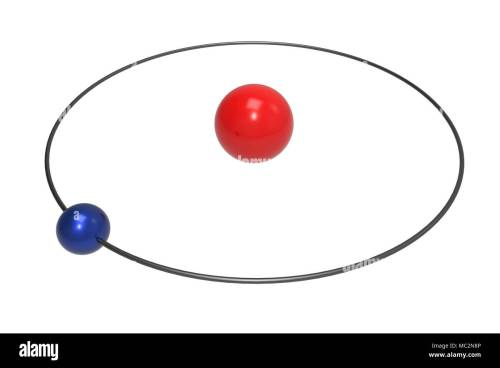 small resolution of bohr model of hydrogen atom with proton and electron science and chemical concept 3d illustration