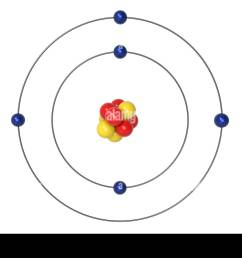 boron atom bohr model with proton neutron and electron 3d illustration stock image [ 1300 x 956 Pixel ]
