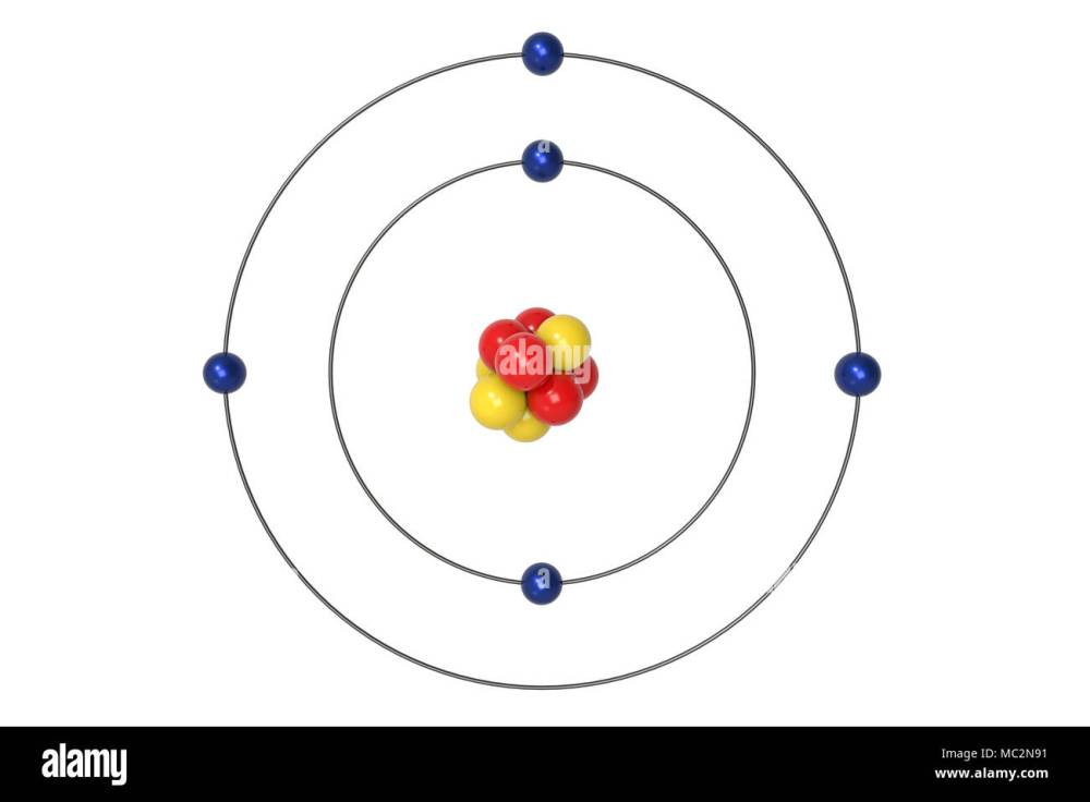 medium resolution of boron atom bohr model with proton neutron and electron 3d illustration stock image
