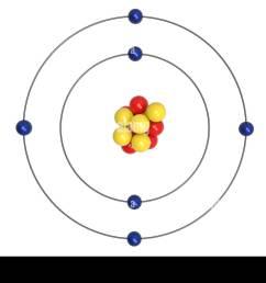 carbon atom bohr model with proton neutron and electron 3d illustration stock image [ 1300 x 956 Pixel ]