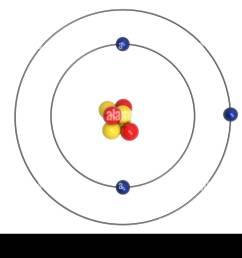 bohr diagram for li images gallery [ 1300 x 956 Pixel ]