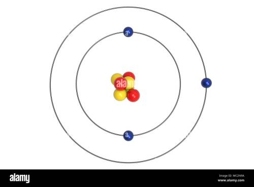 small resolution of bohr diagram for li images gallery