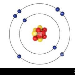 Bohr Diagram Of Oxygen 2002 Yamaha R6 Wiring Atom Model With Proton Neutron And Electron