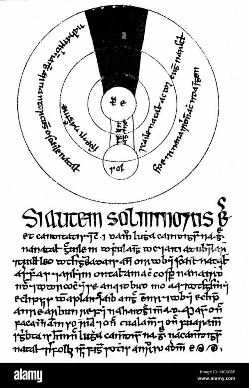 small resolution of astrology eclipse an irish astronomical diagram of circa 1400 ad illustrating the theory of eclipses being caused by the shadow of the earth