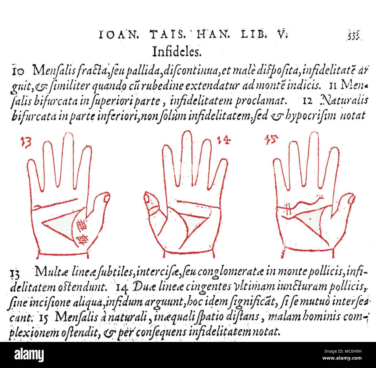 hight resolution of palmistry example of late mediaeval palmistry three diagrams depicting the relationship of the three main lines